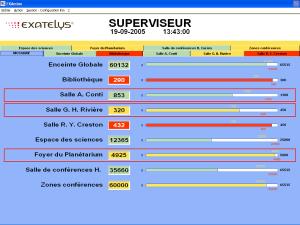 Capture d'écran d'EXAmine : vue résumée avec thermométre du taux de remplissage des différentes zones d'un batiment