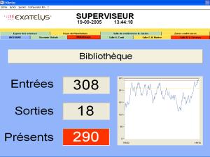 Capture d'écran d'EXAmine : logiciel d'exploitation de données de comptage lieux publics